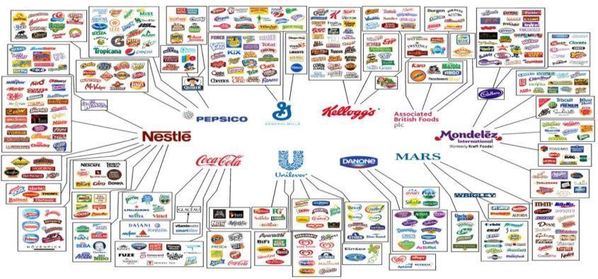 10 koncernów, które kontrolują wszystko, co jemy