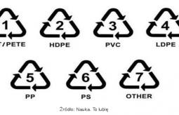 Oznaczenia na plastikowych opakowaniach – sprawdź, które są bezpieczne dla zdrowia