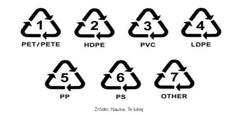 Oznaczenia na plastikowych opakowaniach - sprawdź, które są bezpieczne dla zdrowia
